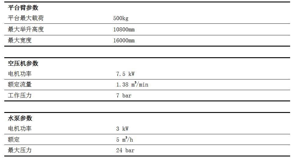 XZGMT411拱架锚杆安装台车参数3